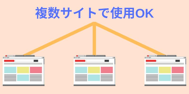 複数サイトで使用できるイメージ